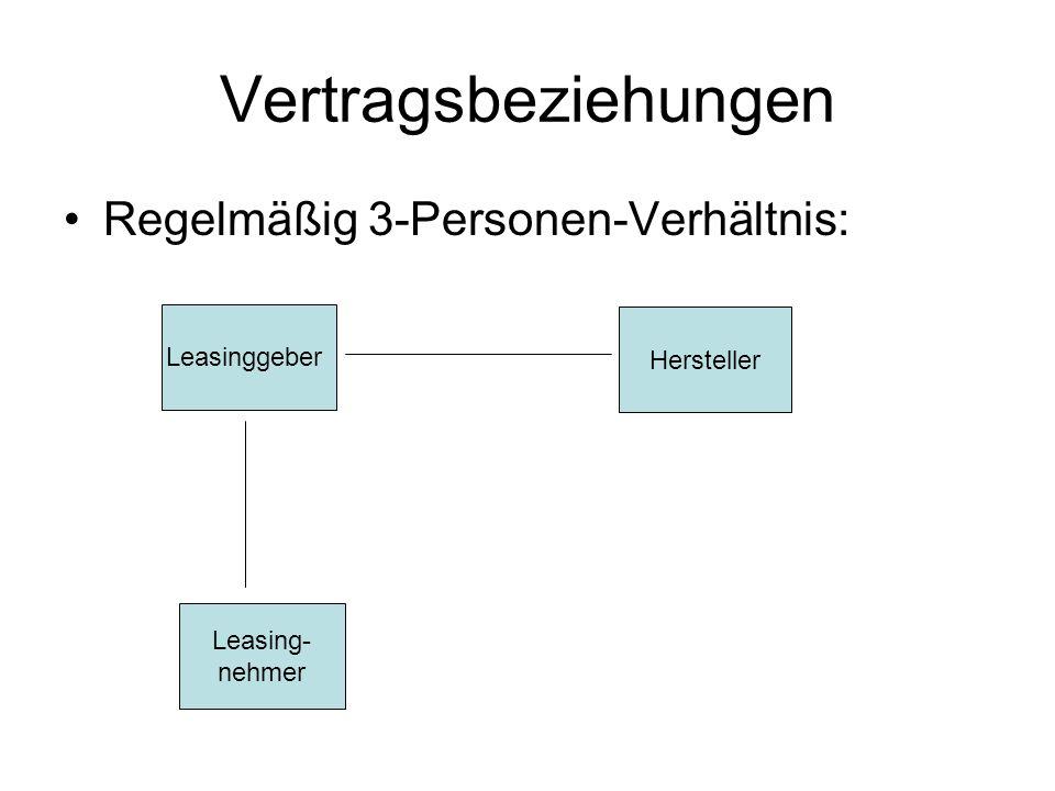Vertragsbeziehungen Regelmäßig 3-Personen-Verhältnis: Leasinggeber