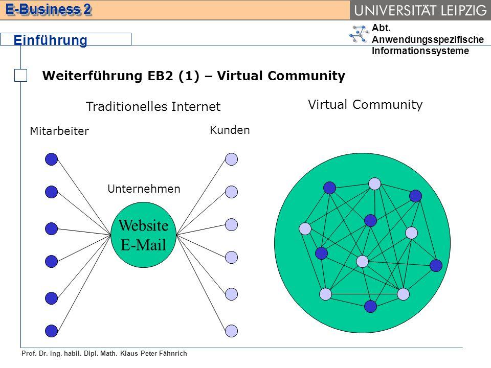 Website E-Mail Einführung Weiterführung EB2 (1) – Virtual Community