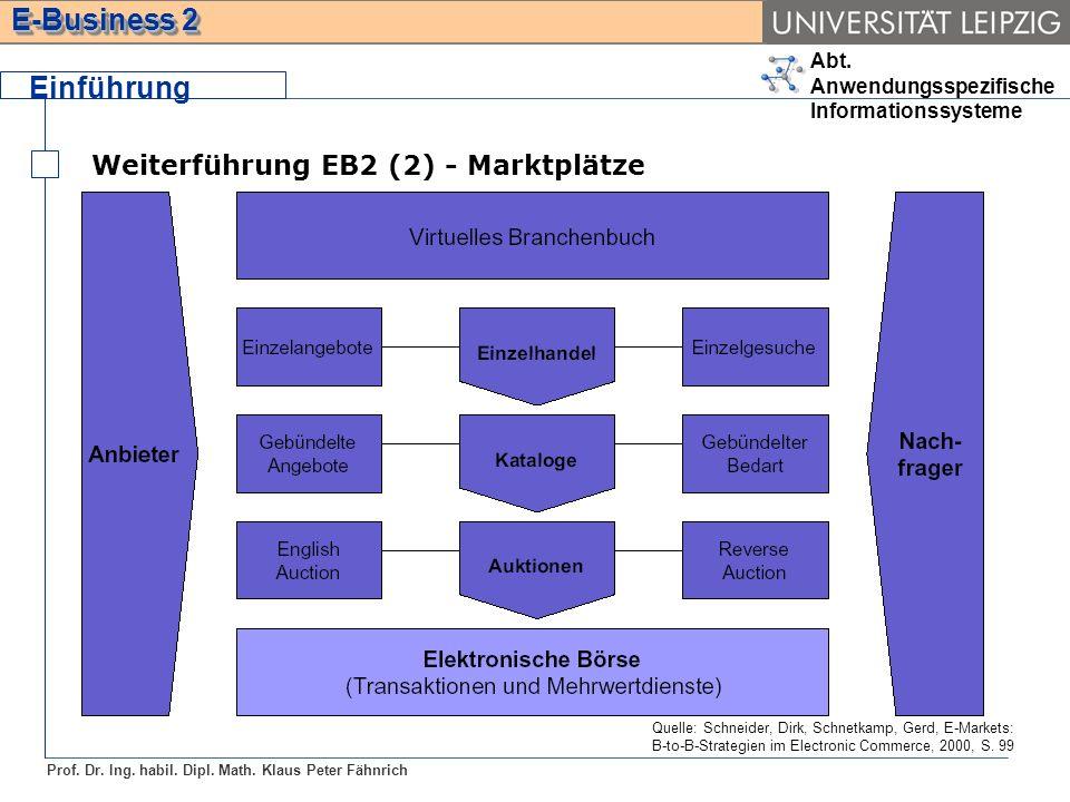 Einführung Weiterführung EB2 (2) - Marktplätze