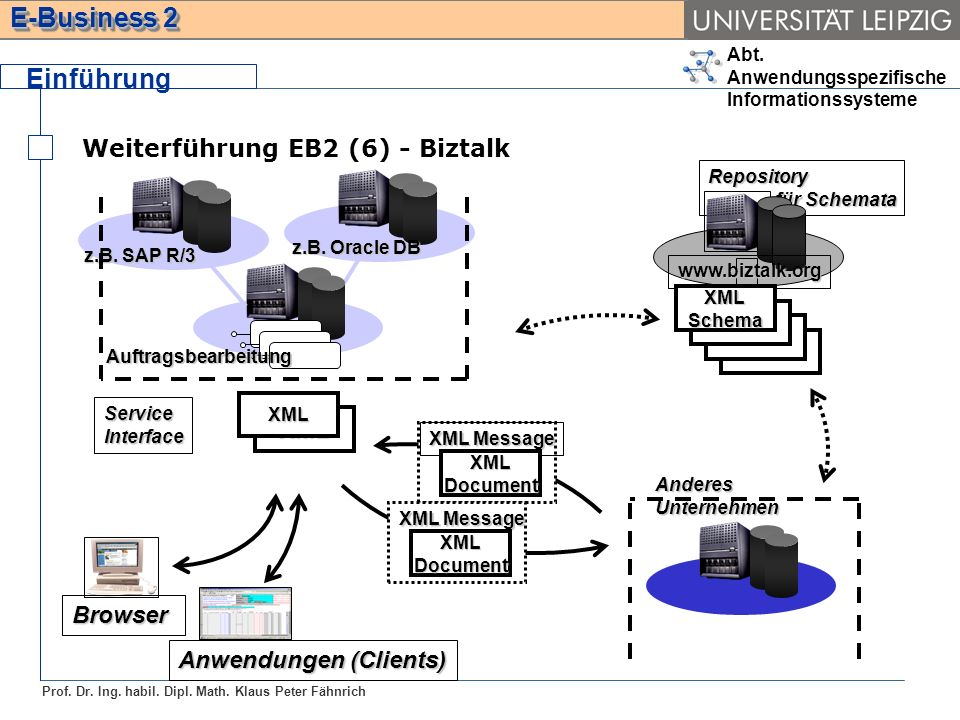 Einführung Weiterführung EB2 (6) - Biztalk XML XML Browser