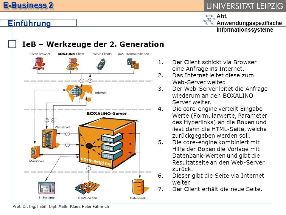 Einführung IeB – Werkzeuge der 2. Generation