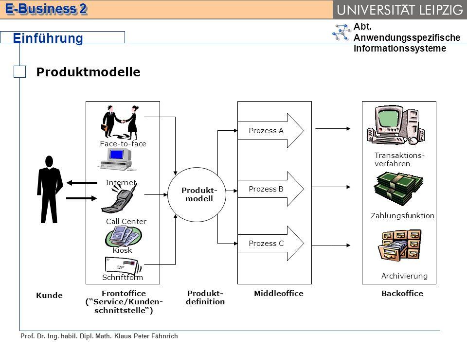 Einführung Produktmodelle Face-to-face Internet Transaktions-