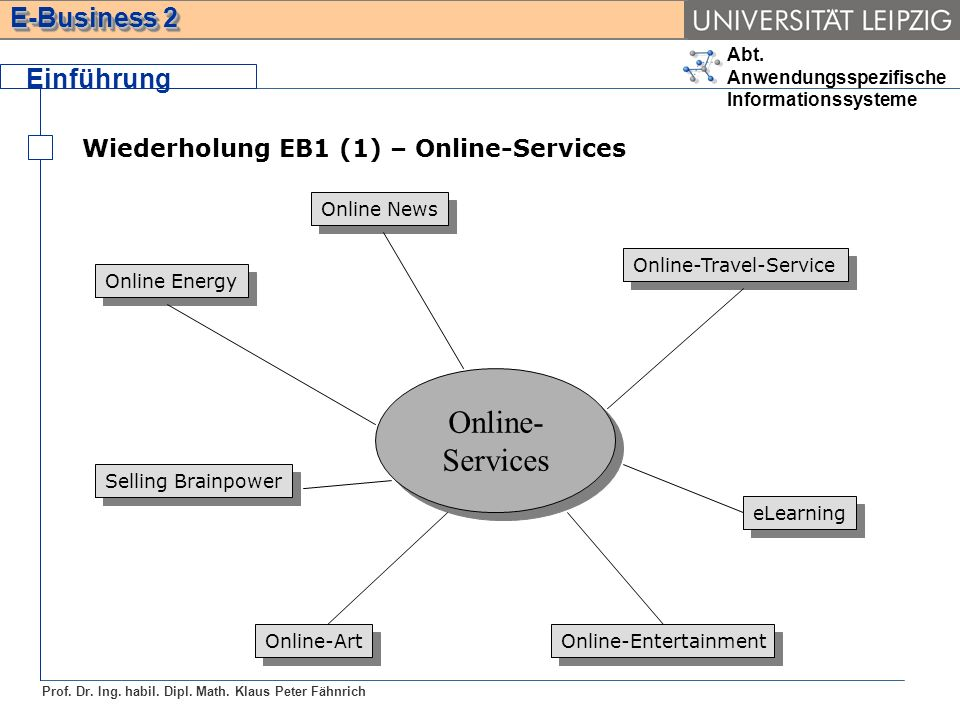 Online- Services Einführung Wiederholung EB1 (1) – Online-Services