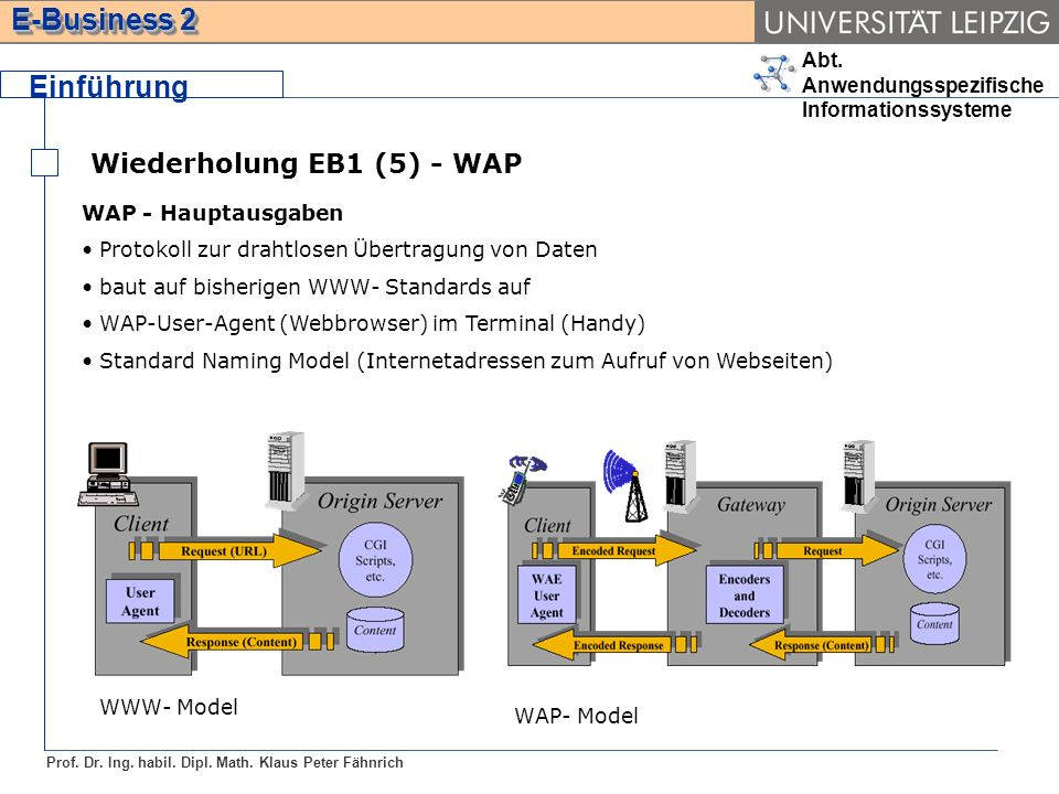 Einführung Wiederholung EB1 (5) - WAP WAP - Hauptausgaben
