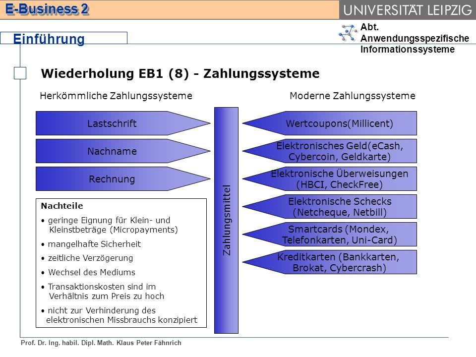 Einführung Wiederholung EB1 (8) - Zahlungssysteme