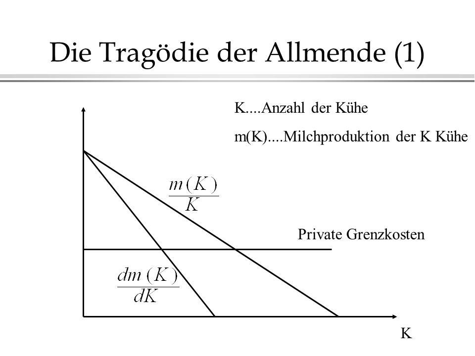 Die Tragödie der Allmende (1)
