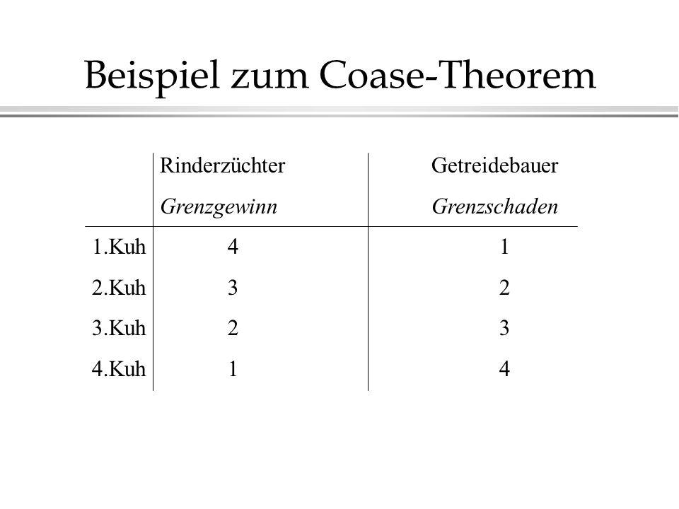 Beispiel zum Coase-Theorem
