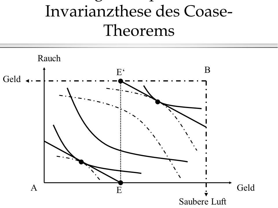 Gegenbeispiel zur Invarianzthese des Coase-Theorems