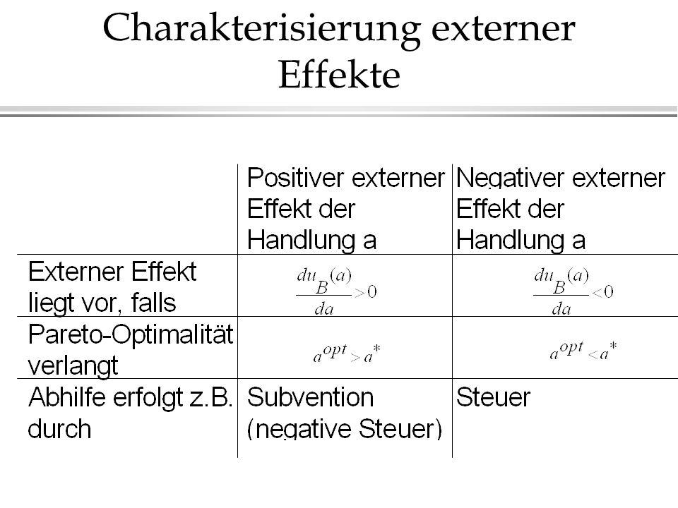 Charakterisierung externer Effekte