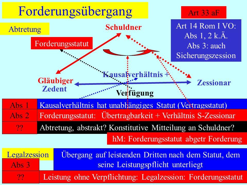 Forderungsübergang Art 33 aF Schuldner