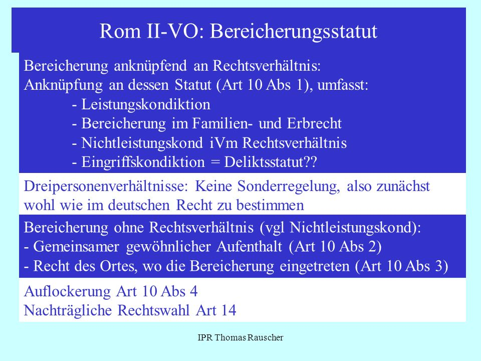 Rom II-VO: Bereicherungsstatut