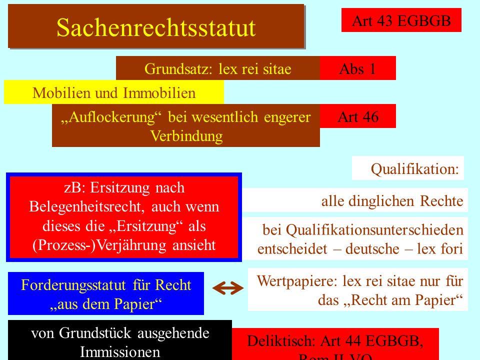 Sachenrechtsstatut Art 43 EGBGB Grundsatz: lex rei sitae Abs 1