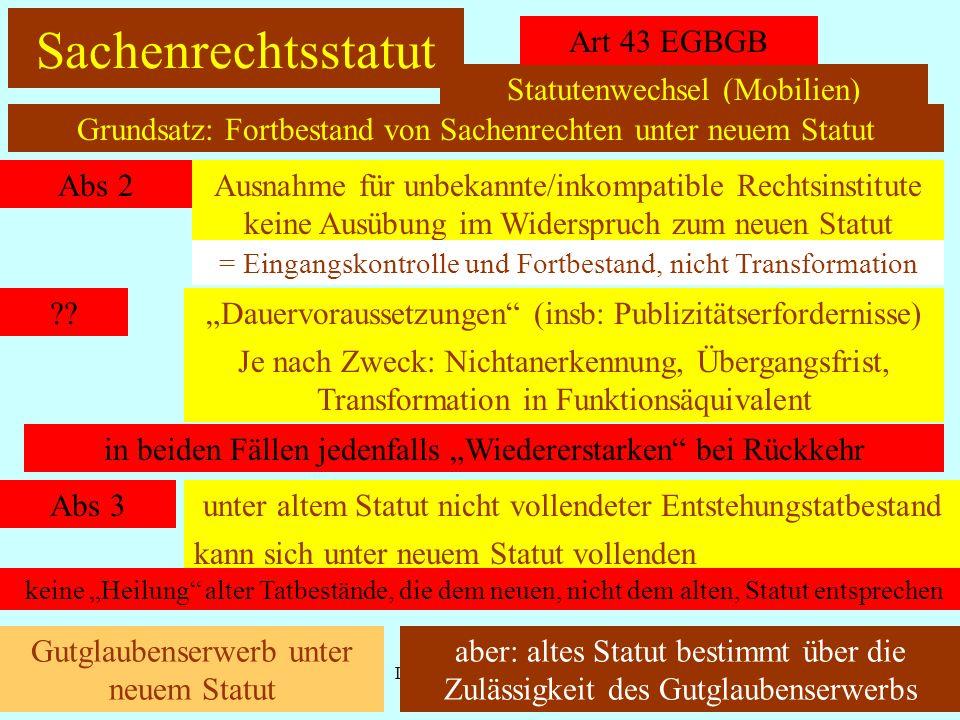 Sachenrechtsstatut Art 43 EGBGB Statutenwechsel (Mobilien)