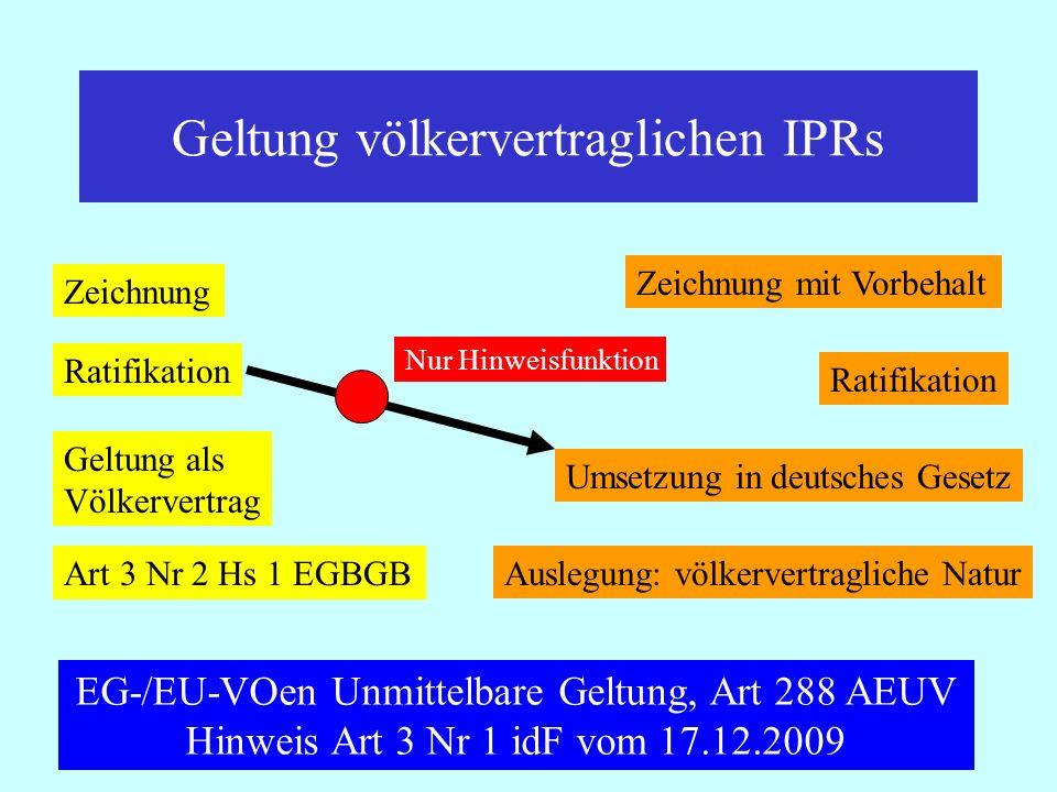 Geltung völkervertraglichen IPRs