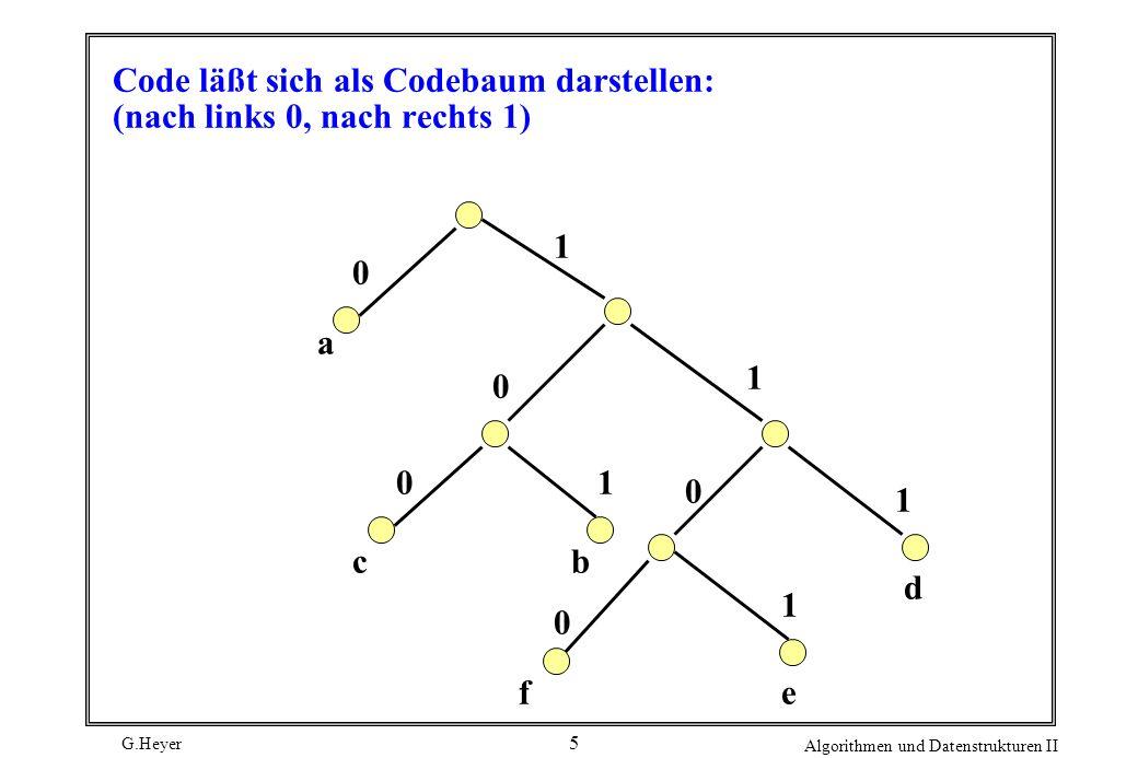 Code läßt sich als Codebaum darstellen: (nach links 0, nach rechts 1)