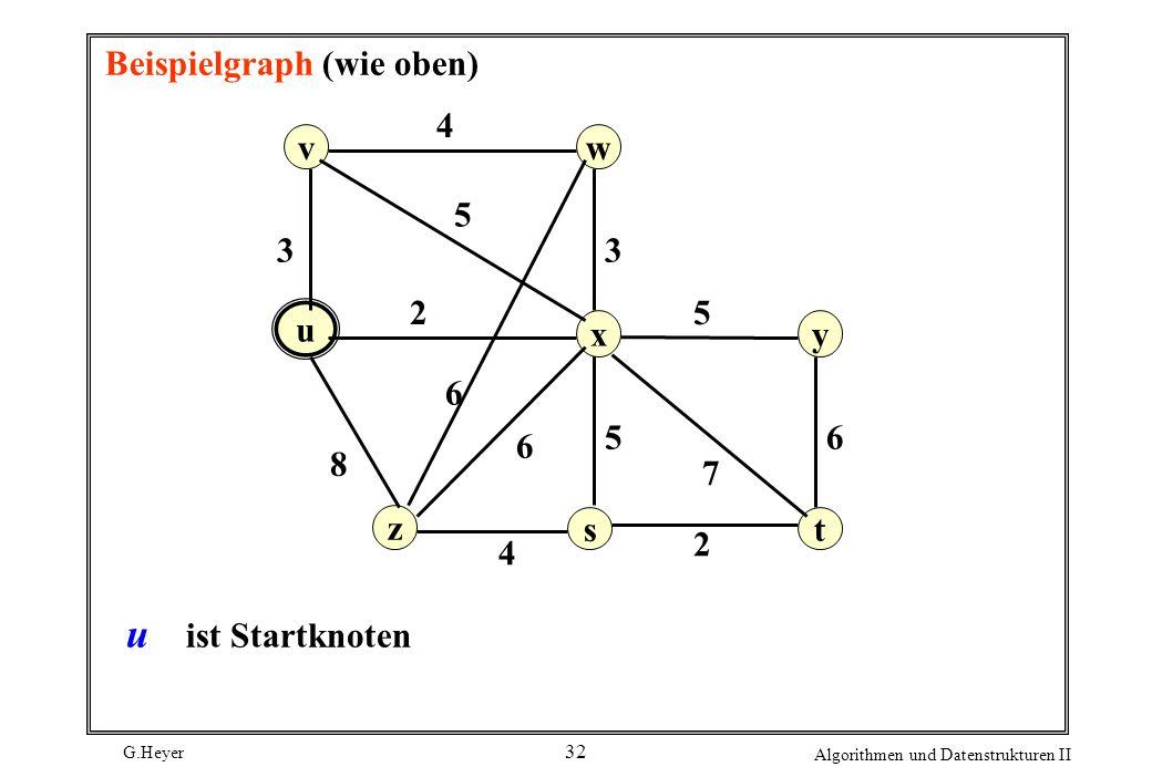 Beispielgraph (wie oben)