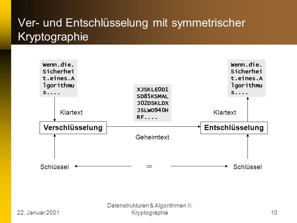 Ver- und Entschlüsselung mit symmetrischer Kryptographie