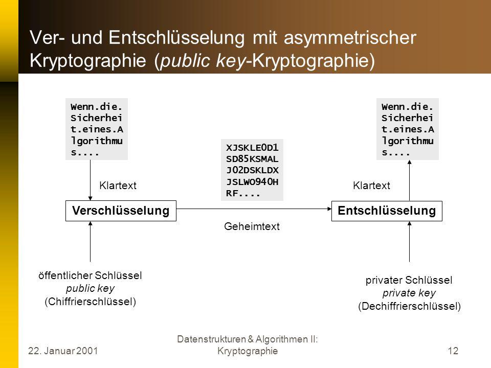 Ver- und Entschlüsselung mit asymmetrischer Kryptographie (public key-Kryptographie)