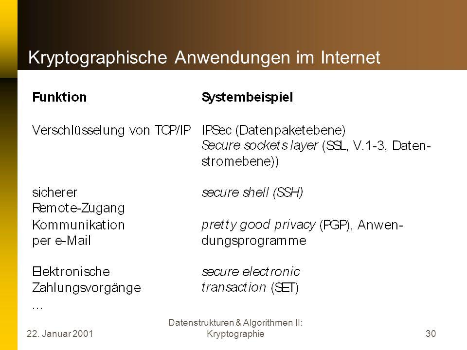 Kryptographische Anwendungen im Internet