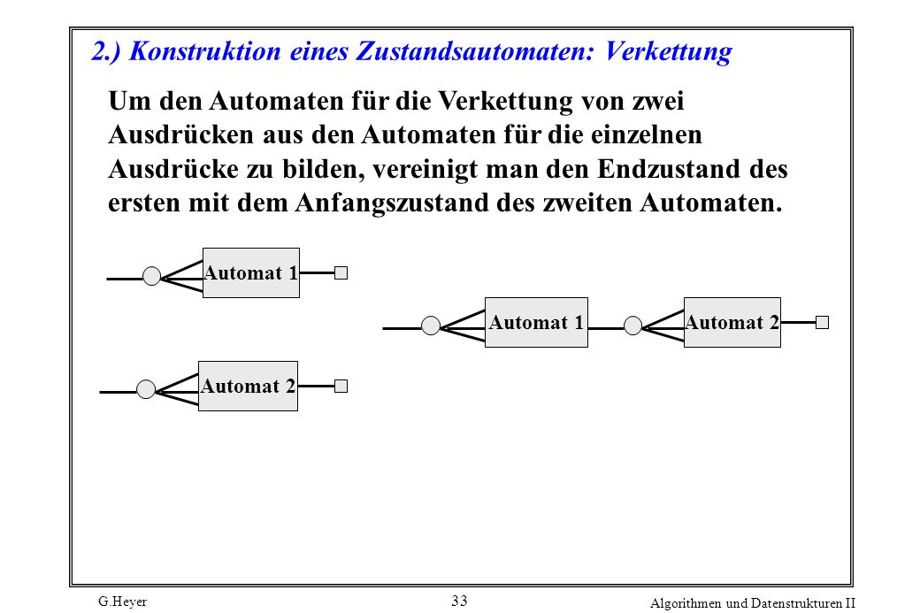 2.) Konstruktion eines Zustandsautomaten: Verkettung