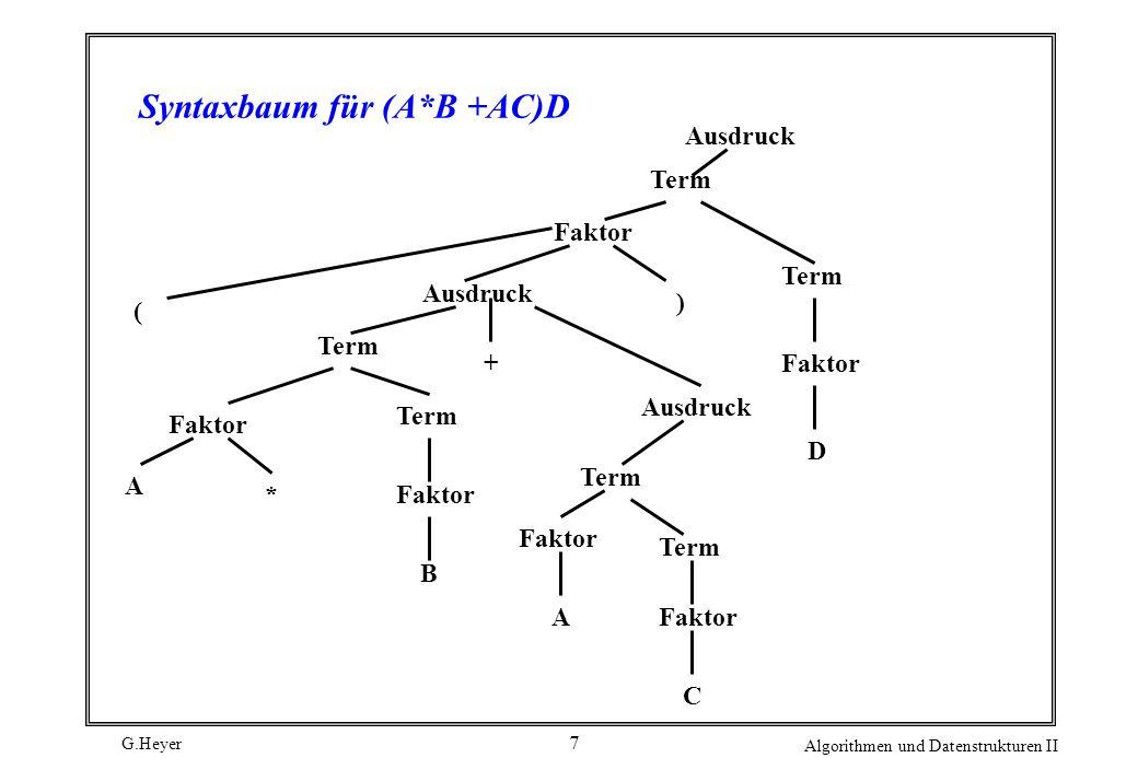 Syntaxbaum für (A*B +AC)D