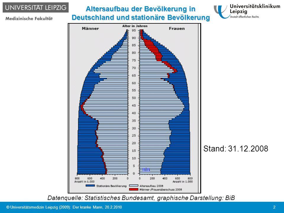 Altersaufbau der Bevölkerung in Deutschland und stationäre Bevölkerung
