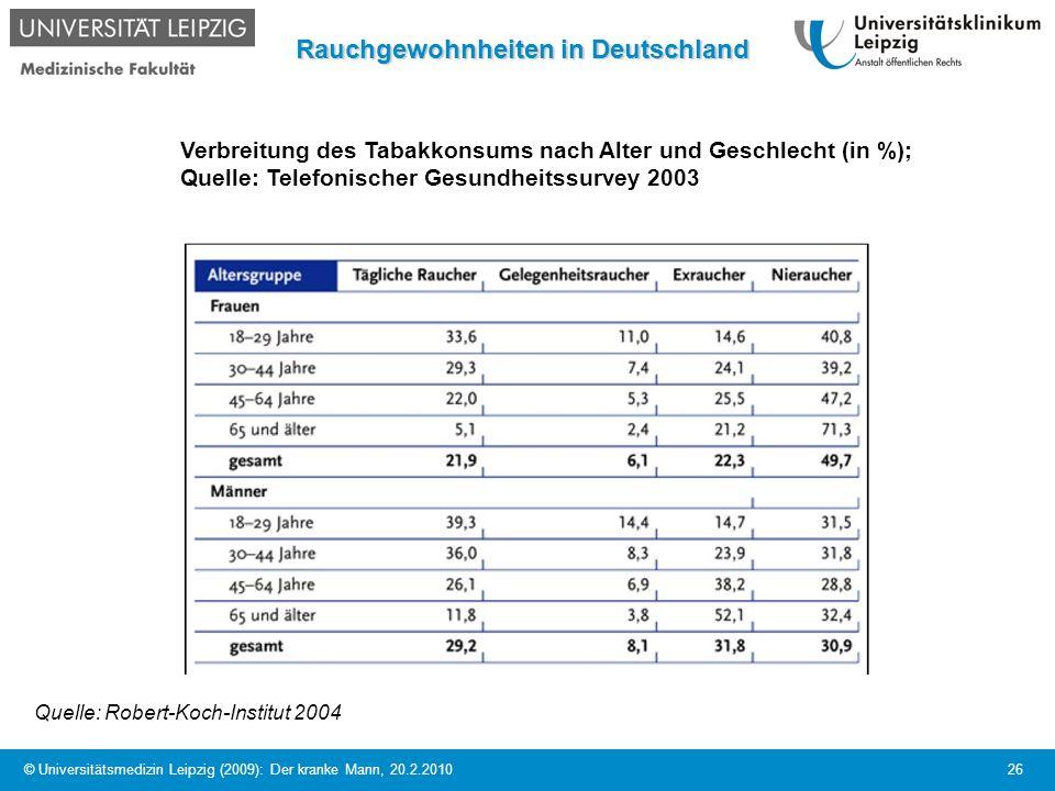 Rauchgewohnheiten in Deutschland