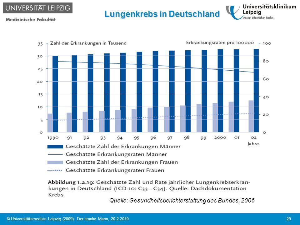 Lungenkrebs in Deutschland