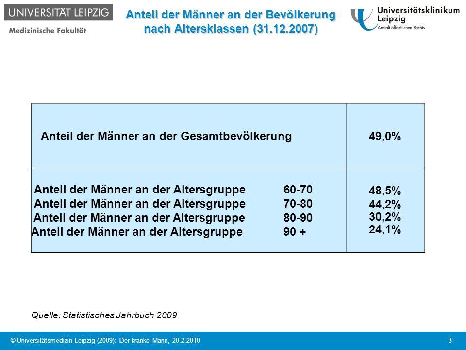 Anteil der Männer an der Bevölkerung nach Altersklassen (31.12.2007)