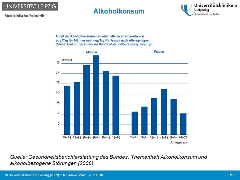 AlkoholkonsumQuelle: Gesundheitsberichterstattung des Bundes, Themenheft Alkoholkonsum und alkoholbezogene Störungen (2008)