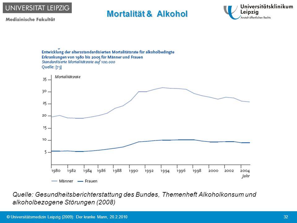 Mortalität & Alkohol Quelle: Gesundheitsberichterstattung des Bundes, Themenheft Alkoholkonsum und alkoholbezogene Störungen (2008)