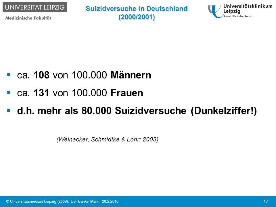Suizidversuche in Deutschland (2000/2001)