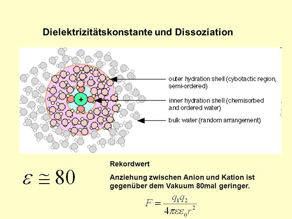 Dielektrizitätskonstante und Dissoziation