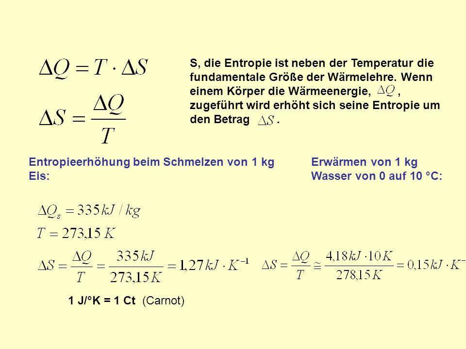 S, die Entropie ist neben der Temperatur die fundamentale Größe der Wärmelehre. Wenn einem Körper die Wärmeenergie, , zugeführt wird erhöht sich seine Entropie um den Betrag .