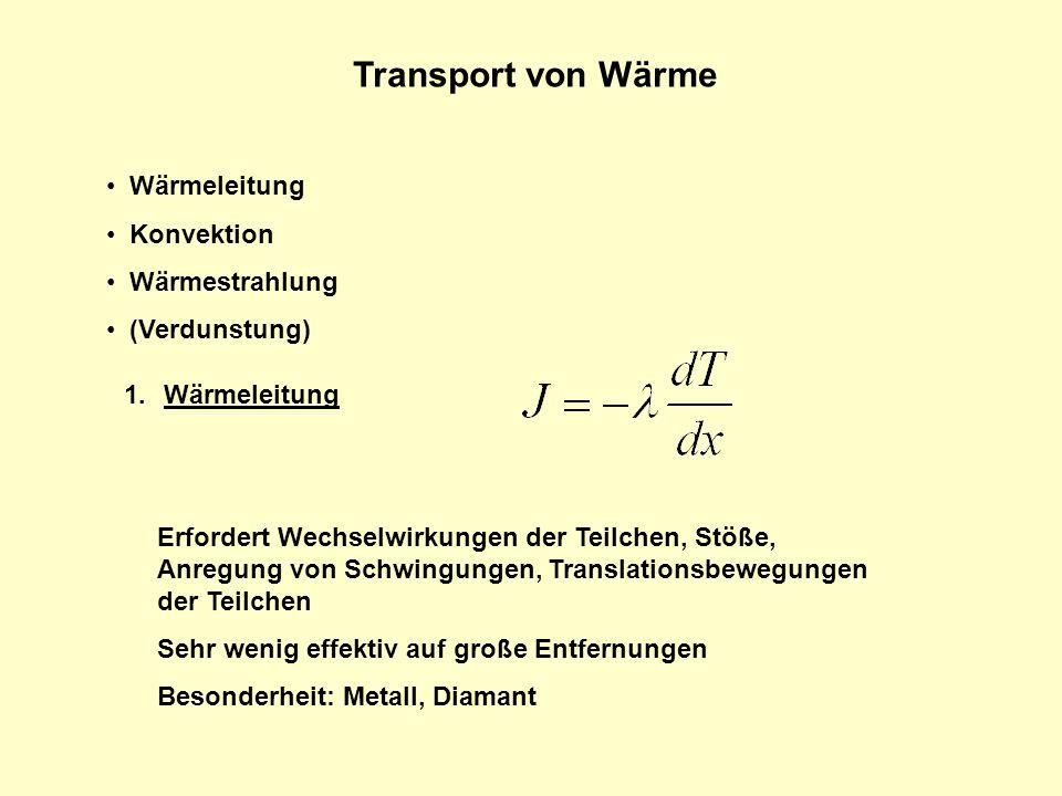 Transport von Wärme Wärmeleitung Konvektion Wärmestrahlung