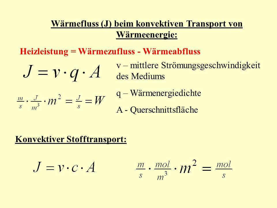 Wärmefluss (J) beim konvektiven Transport von Wärmeenergie:
