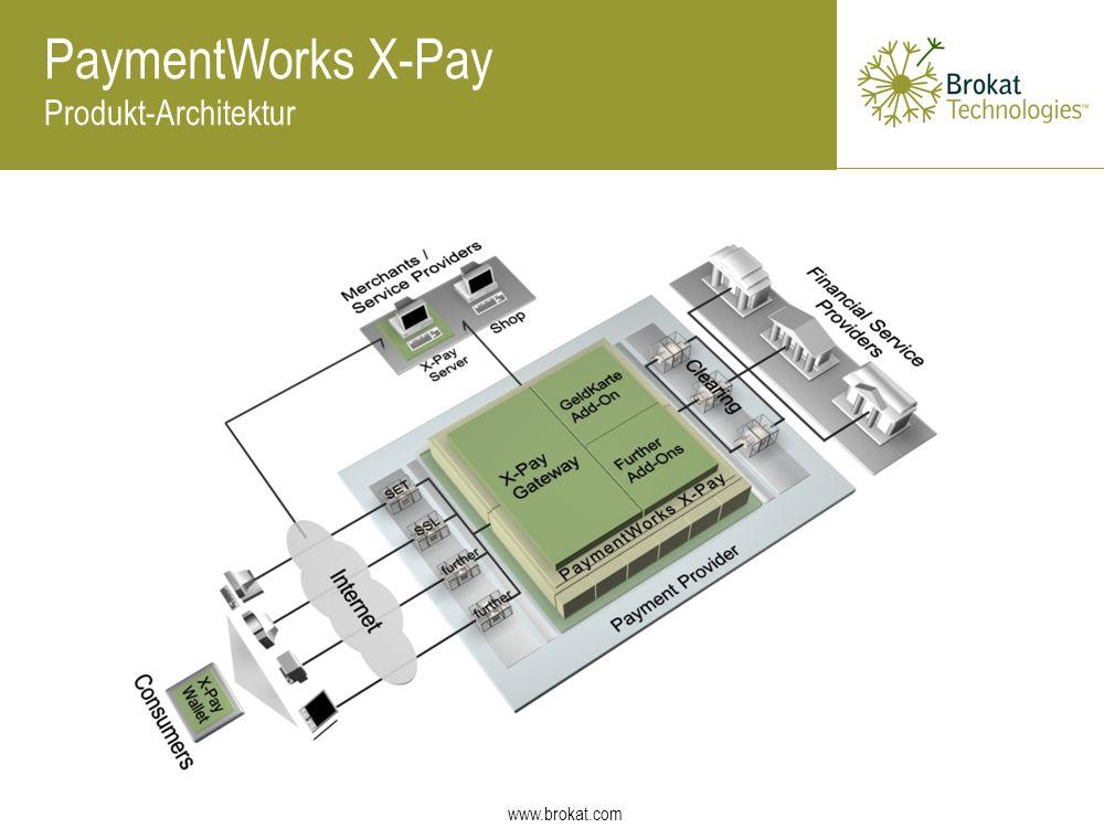 PaymentWorks X-Pay Produkt-Architektur