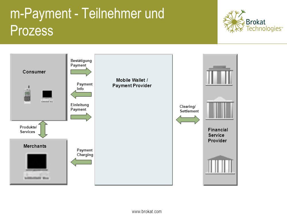 m-Payment - Teilnehmer und Prozess