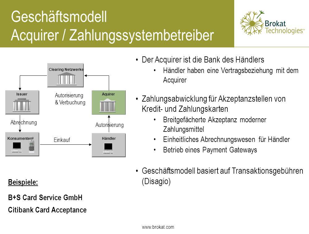 Geschäftsmodell Acquirer / Zahlungssystembetreiber