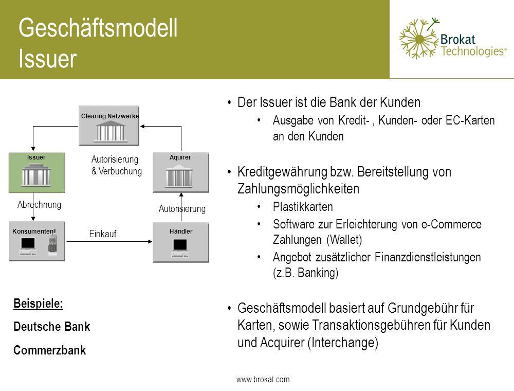 Geschäftsmodell Issuer