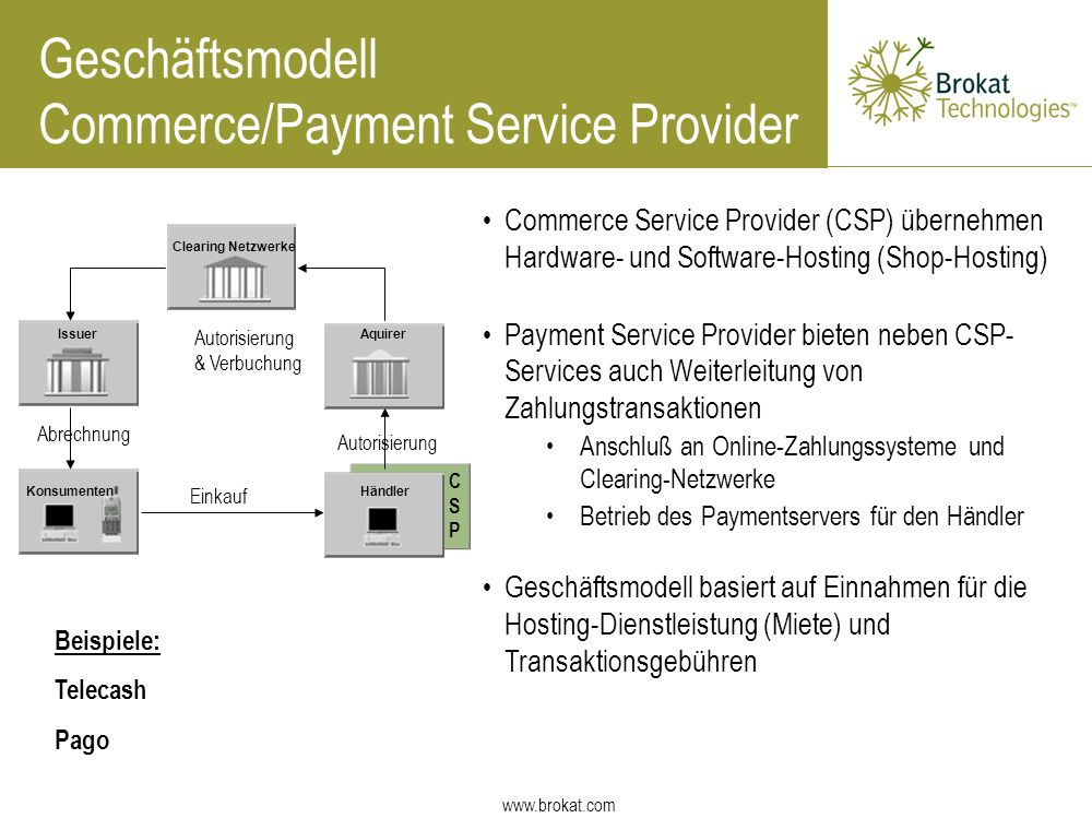 Geschäftsmodell Commerce/Payment Service Provider