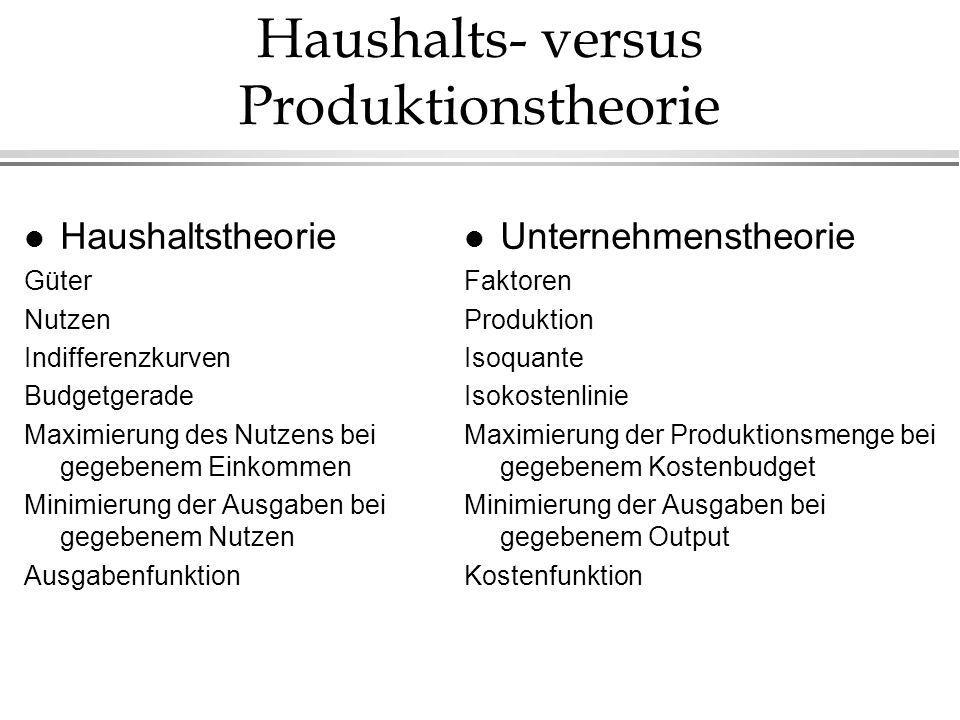 Haushalts- versus Produktionstheorie