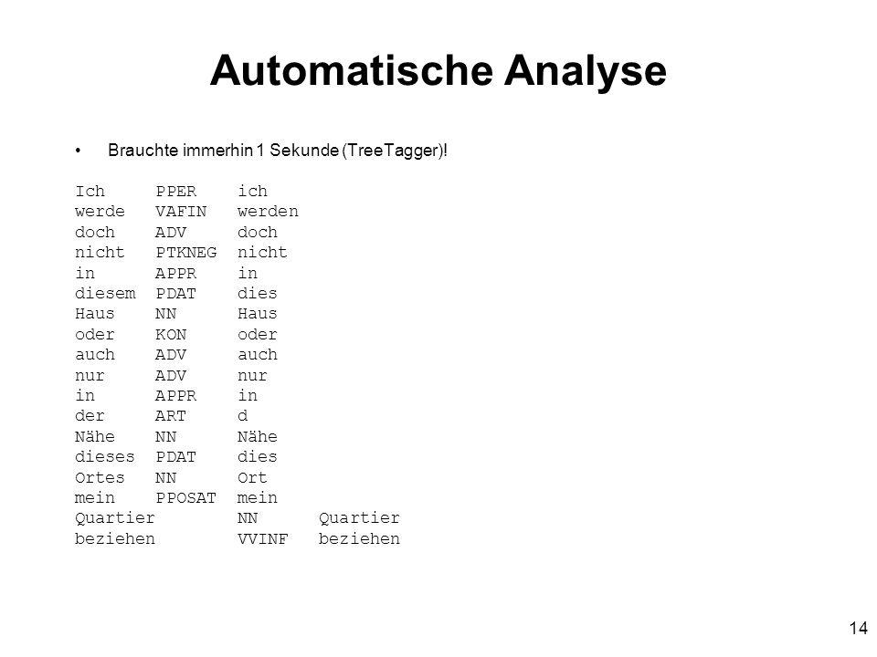 Automatische Analyse Brauchte immerhin 1 Sekunde (TreeTagger)!