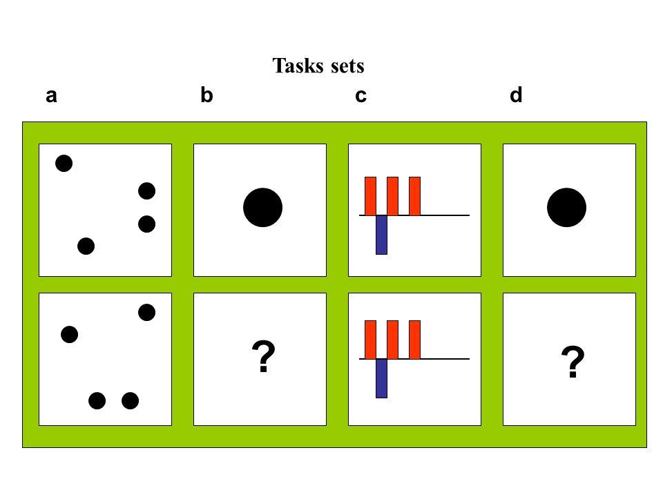 Tasks sets a b c d