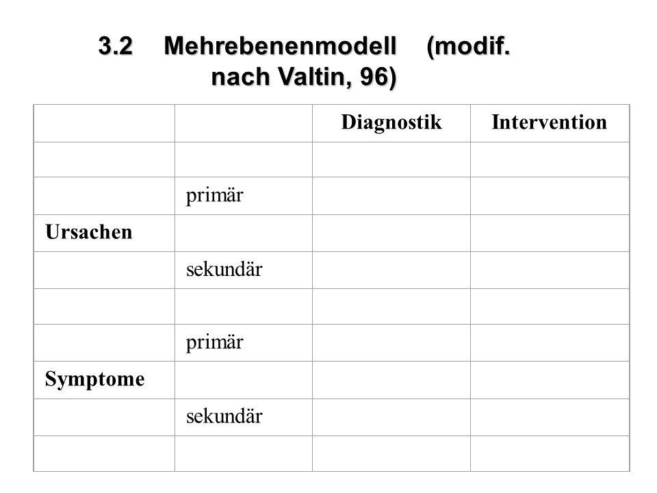 3.2 Mehrebenenmodell (modif. nach Valtin, 96)