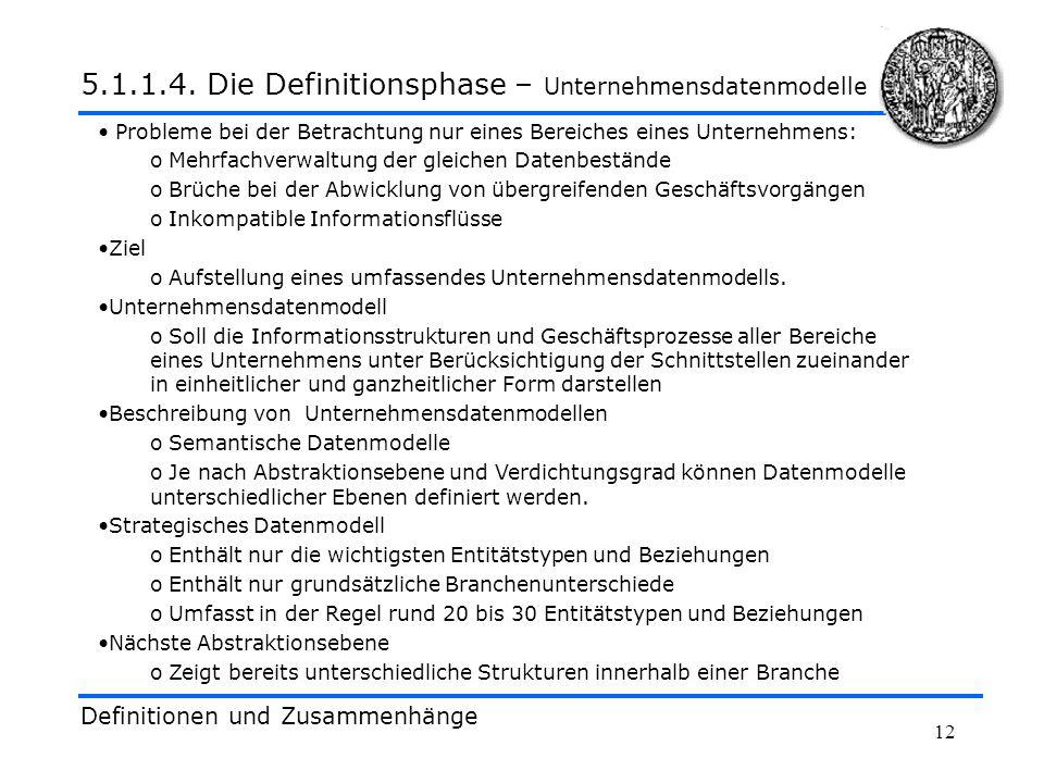 5.1.1.4. Die Definitionsphase – Unternehmensdatenmodelle ...