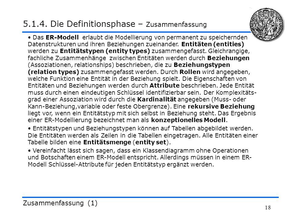 5.1.4. Die Definitionsphase – Zusammenfassung