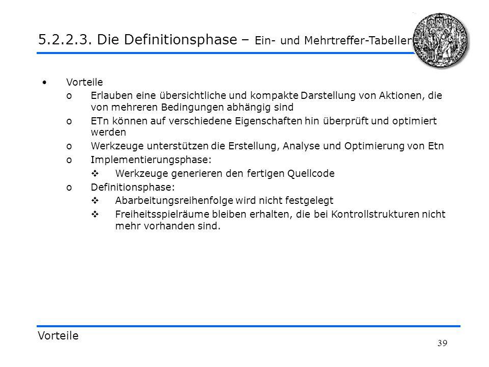 5.2.2.3. Die Definitionsphase – Ein- und Mehrtreffer-Tabellen