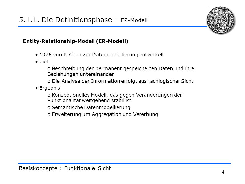 5.1.1. Die Definitionsphase – ER-Modell