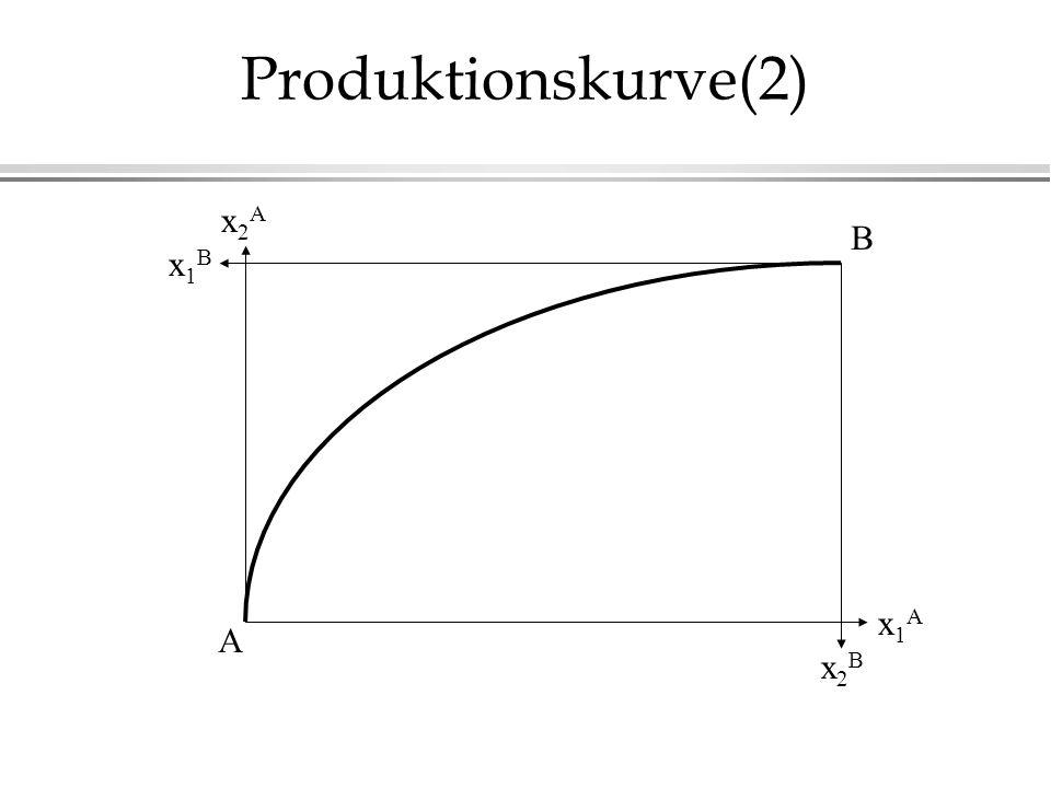 Produktionskurve(2) x2A B x1B x1A A x2B